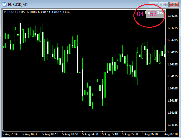 Forex Candle Countdown Tool