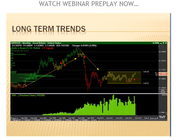 Course in Currency Trading