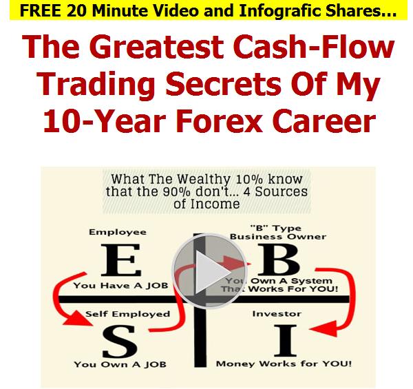Forex CashFlow Method